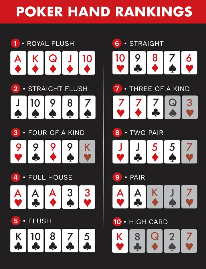 texas holdem hands rankings